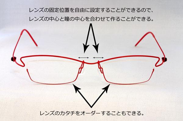 CONCEPT「Y」(コンセプトY) は、レンズの固定位置を自由に設定することができるので、レンズの中心と瞳の中心を合わせて作ることができる。また、レンズのカタチもオーダーすることができる。