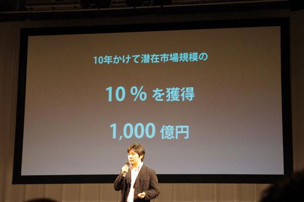 2010年10月に行われた「長期ビジョン発表会」で、10年かけて潜在市場規模の10% 1,000億円を売り上げたいと語る田中社長。
