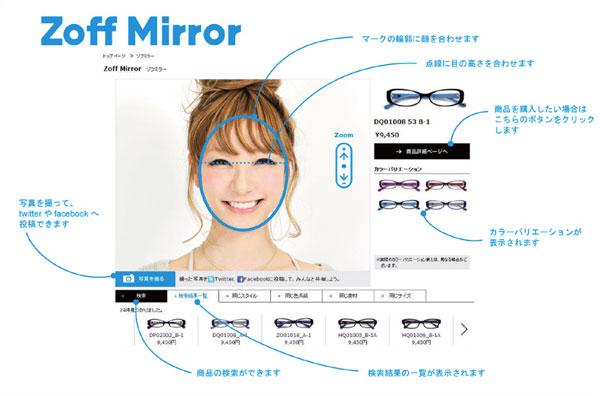 Zoff Mirror(ゾフ・ミラー)では画面上にあらわれるマークと点線に顔の位置を合わせるだけで簡単に試着できる。