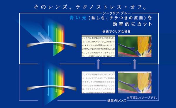 (写真6)ニコン シークリア ブルーはまぶしさやチラつきの原因となる「青い光」を効率的にカットする。