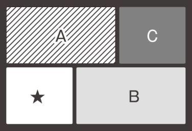 (写真1)「オシャメ」のパレットにはハイライトカラー(A)、シャドウカラー(B)、アクセントカラー(C)に加えて、鼻あてコンシーラー(★)がついているのもポイント。