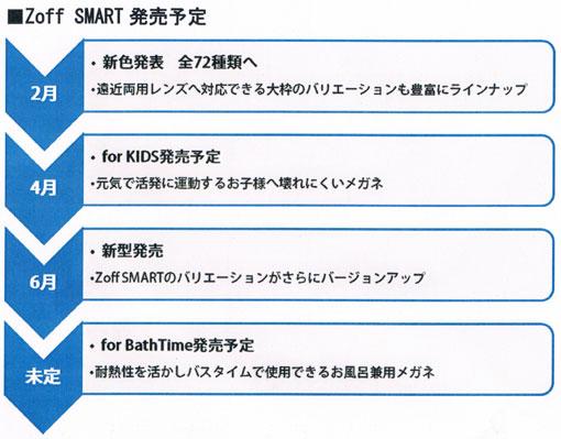 (写真7)Zoff SMART(ゾフ スマート)シリーズの2012年発売予定ラインアップ。image by インターメスティック