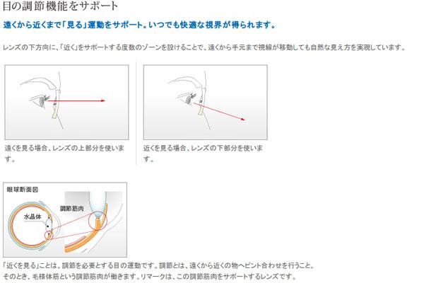 (写真6)HOYA(ホヤ)のREMARK(リマーク)は、近くのものを見るときにサポートしてくれるレンズ。