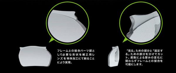 (写真5)特殊3Dレンズ加工により、幅広いサングラスフレームにも対応するほか、レンズの厚さも軽減。