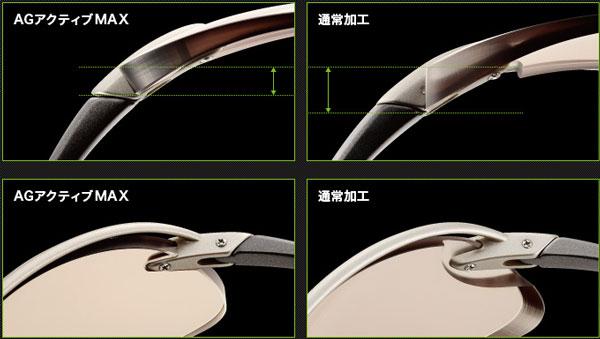 (写真6)特殊な加工によりレンズが薄く仕上がるのは、度が強めのひとにはうれしい。