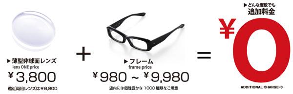 (写真1)OWNDAYS(オンデーズ)は「レンズ込み」の価格から、「フレーム」と「レンズ」を別々の価格に変更。