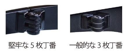 (写真5)DUN-2052 と DUN-2053 には、一般的な「3枚丁番」よりも丈夫な「5枚丁番」を採用。image by SANKOKOGAKU