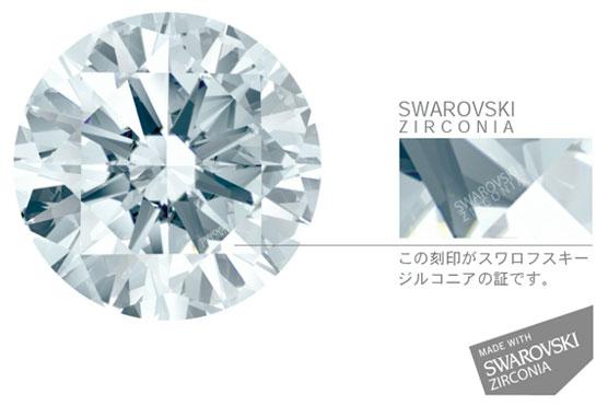 (写真8)OWNDAYS × Made with SWAROVSKI ZIRCONIA シリーズに使われているスワロフスキーには本物であることを示す刻印が施されている。image by OWNDAYS