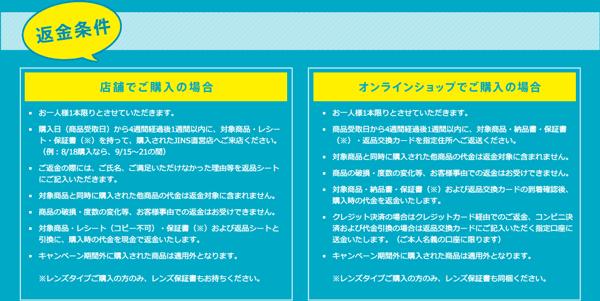 (写真2)「JINS PC 全額返金キャンペーン」の「返金条件」。キャンペーン期間に JINS PC シリーズを購入したひとは熟読のこと。