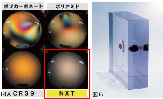 図A:圧力を掛けたあとの歪みを比較。ポリカーボネート、ポリアミド、CR39といった素材よりも、NXT は歪みが少ない。図B:1mの距離から厚さ3mmの NXT ブロックにマグナムの銃弾を発砲しても貫通していない。image by JINS