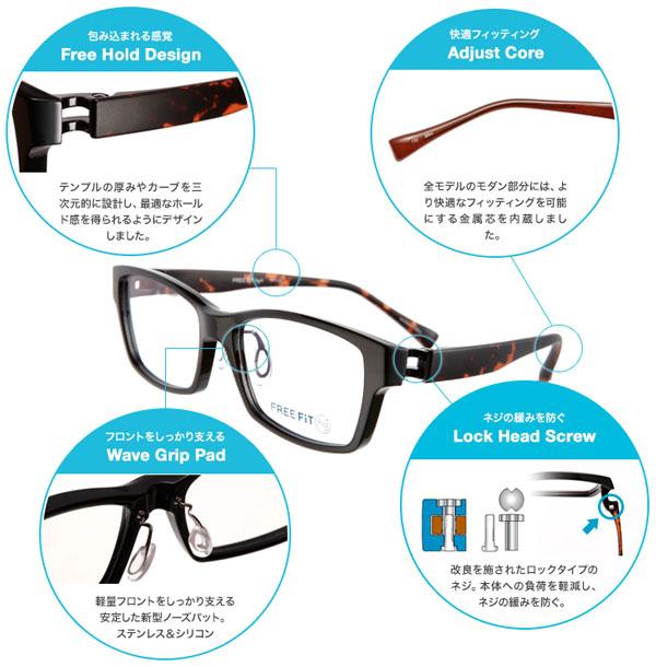 「テクノロジー|FREEFiT(フリーフィット)|眼鏡市場(メガネ・めがね)」(スクリーンショット)