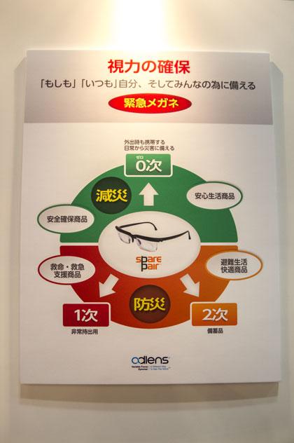防災・減災については、「0次」「1次」「2次」という3つの備えが提唱されている。【クリックして拡大】