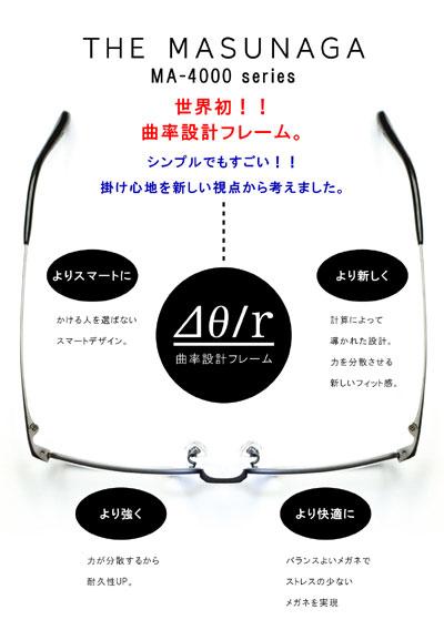 THE MASUNAGA 曲率設計フレーム |トピックス|増永眼鏡株式会社(福井県福井市 眼鏡フレーム製造・販売)