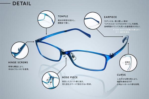 「Air frame ULTRA | JINS - 眼鏡(メガネ・めがね)」 (スクリーンショット) Air frame ULTRA(エア・フレーム ウルトラ)は、 こだわりのディテールにも注目したい。