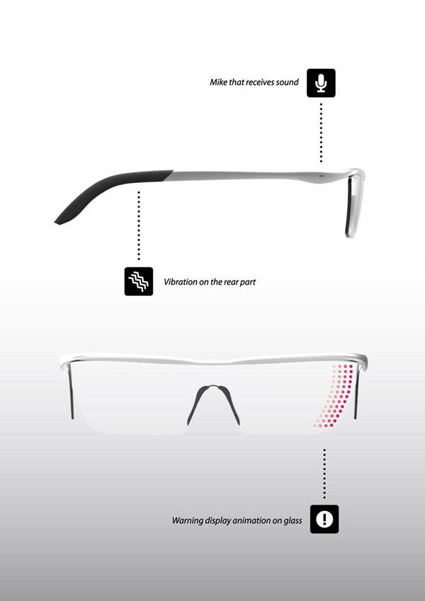 (上)テンプル(つる)の根本付近にはマイクを、 先端近くにはバイブレーターを装備。 (下)レンズの端にはアニメーションを表示できる。