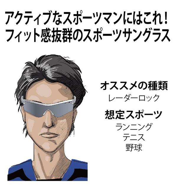 「アクティブなスポーツマンにはこれ!フィット感抜群のスポーツサングラス」として、Oakley(オークリー)オススメなのが「レーダーロック」。ランニングやテニス、野球などのスポーツに適している。 image by オークリージャパン