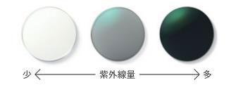 Jins カラー コントロール レンズ