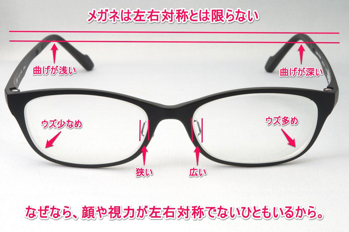 調整可能な鼻パッド(鼻あて)は、向かって右のほうが外側に開いている。また、テンプル(つる)は、向かって右のほうが曲がりが深く、レンズのウズは、向かって右のほうが多い。