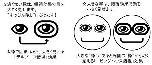 濃くて太いリム(ふち)の「デルブーフ錯視」効果で目を大きく、大きなリム(ふち)の「エビングハウス錯視」効果で顔を小さく見せる。 image by インターメスティック