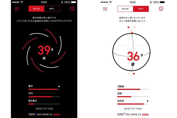 スマートフォンアプリ JINS MEME App(ジンズ・ミーム・アップ)は、JINS MEME(ジンズ・ミーム)から取得した目やカラダの動きを元に、「アタマ年齢」(左)と「カラダ年齢」(右)を表示できる。