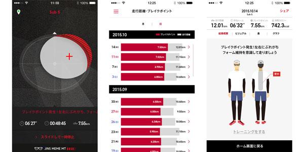 スマートフォンアプリ JINS MEME RUN(ジンズ・ミーム・ラン)は、フォームの乱れを「ブレイクポイント」として教えてくれたり(左)、走行距離や「ブレイクポイント」を記録できる(中)。さらに、フォームの傾向やパフォーマンス向上への足がかりもコメントしてくれる。