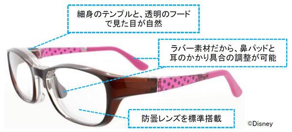 メガネタイプの AIR VISOR(エア・バイザー)は、細身のテンプル(つる)と透明なフードで目立たないデザイン。耳に掛かる部分や鼻パッドは、ラバー素材なのでピッタリ掛かるように調整可能。防曇レンズが付いているので、マスクと併用してもくもりにくいのがうれしい。 image by インターメスティック