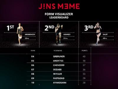 「JINS MEME RUN」で分析したデータを得点化し、ランキング上位者にはオリジナルノベルティがプレゼントされる。 image by ジェイアイエヌ