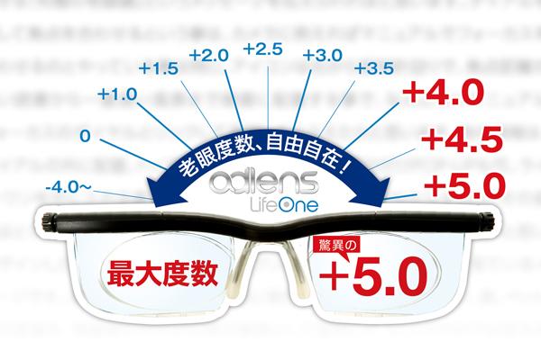 アドレンズ ライフワンは、S-4.00D~S+5.00Dまで度数調整可能で、軽度の近視から遠視・老眼まで対応。日本からのリクエストを受け、従来モデルより老眼の度数範囲が拡大されている。 image by アドレンズ ジャパン