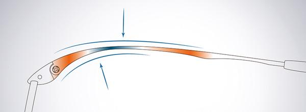 """弾力性の高いベータチタンに、0.1mm単位で厚みの差をつけ""""しなり""""を与えたテンプル(つる)が、頭部を包み込む快適な掛け心地を実現。"""