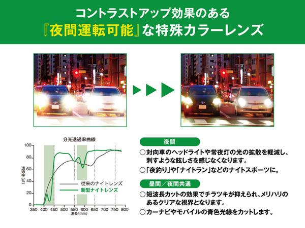 愛眼「With Drive 2(NIGHT & DAY)」は、コントラストアップ効果のある「夜間運転可能」な特殊カラーレンズを採用。チラつきの原因となる短波長(400nm~450nm)と、まぶしさを感じやすい波長(560nm~610nm)を効果的にカットしている。可視光線透過率は夜間運転適合の81%。UV(紫外線)カット率は99.9%。