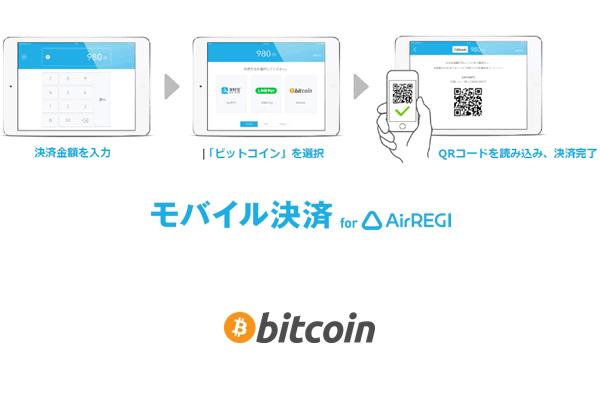 店舗が所有する「モバイル決済 for Airレジ」に決済金額を入力し、3つの決済方法の中から「ビットコイン」を選択。表示されたQRコードを顧客が自分のスマートフォンで読み取ると決済が完了する。
