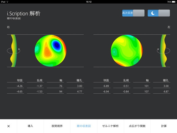 i.Scription®が解析した「眼の収差図」。ほぼ全域がグリーンで彩られた左眼に対して、右眼はオレンジや青の収差が多い部分も目立つ。