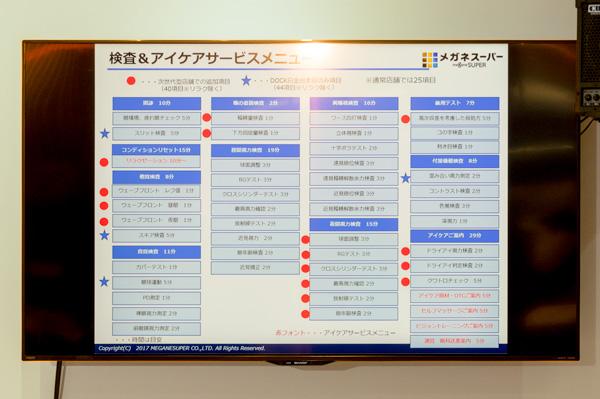次世代型店舗の高田馬場本店では、40項目にも及ぶ検査をおこなう。