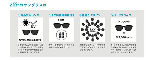 Zoff(ゾフ)のサングラス 4つのポイント。