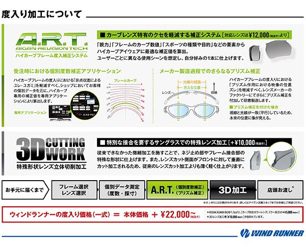 ハイカーブフレーム度入加工システム「A.R.T.」