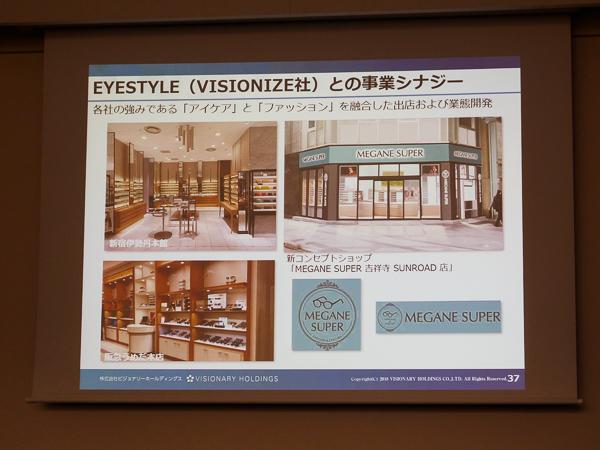 EYESTYLE(VISIONIZE社)との事業シナジー