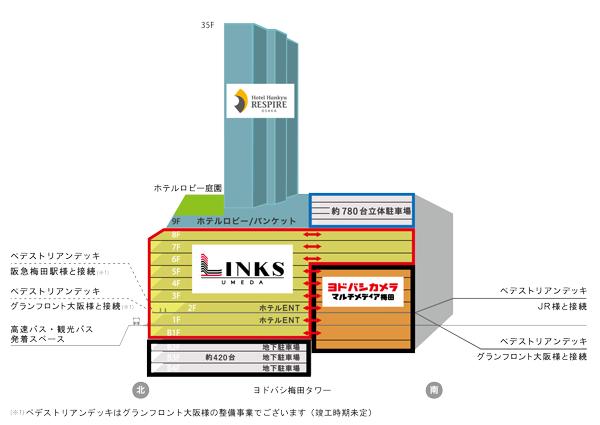 ヨドバシ梅田タワー 全体構成図