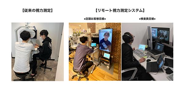 (左から「従来の視力測定」「リモート視力測定システム(店頭お客様目線)」「リモート視力測定システム(検査員目線)」
