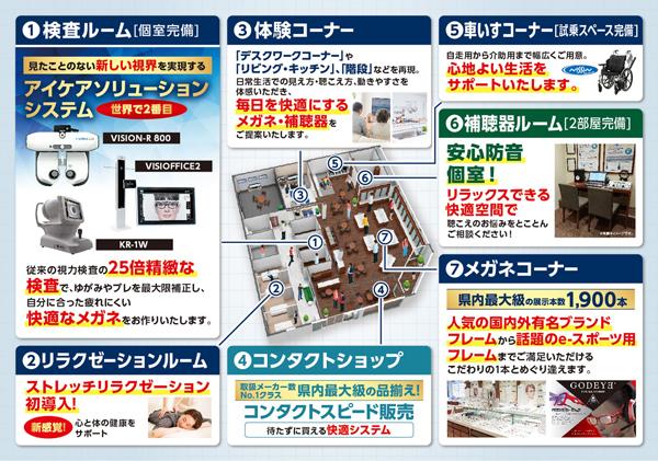 メガネスーパー 新潟紫竹山本店の見取り図・サービス一覧