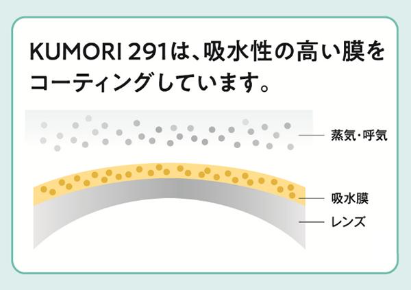 KUMORI 291は、吸水性の高い膜をコーティングしています。