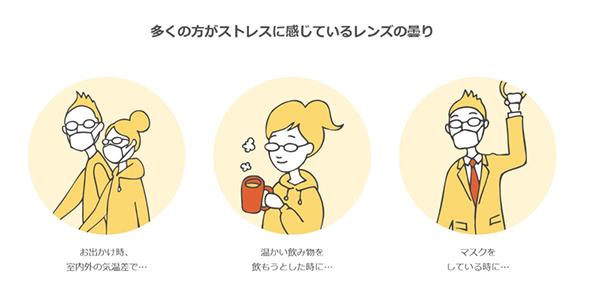 多くの方がストレスに感じているレンズのくもり:お出かけ時、室内外の温度差で……温かい飲み物を飲もうとしたときに……:マスクをしているときに……