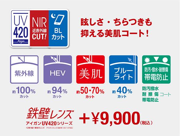 鉄壁レンズ アイガンUV420 眼の健康対策+ブルーライトカット+美肌(UV+HEVカットレンズ+近紫外線カット) オプション追加料金:5,500円(税込)