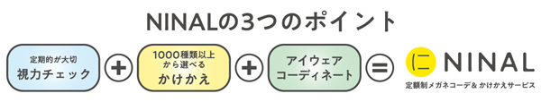 NINAL(ニナル)の3つのポイント