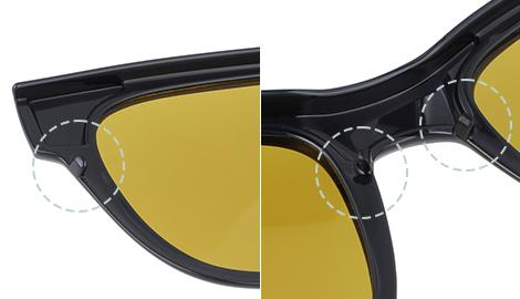 偏光レンズアタッチメントの構造