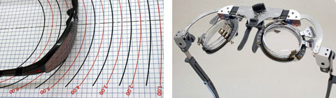 (左)専用のゲージでサングラスのカーブを計測。(右)スポーツサングラス専用の装用テスト枠。